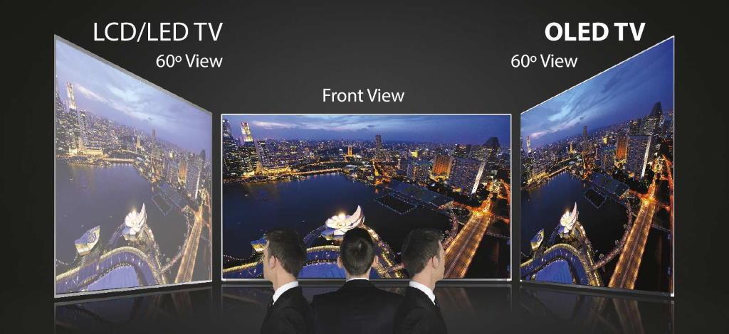 Отличие OLED и LCD телевизоров при взгляде под углом