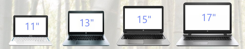 """Сравнение размеров экранов ноутбуков 11"""", 13"""", 15"""" и 17"""""""